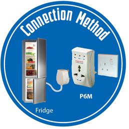 P6M Connection